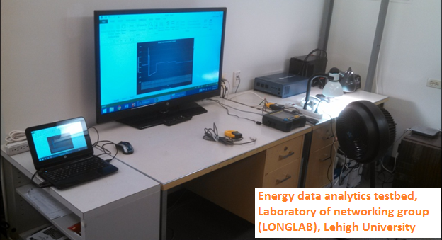 Energy Data Analytics Testbed