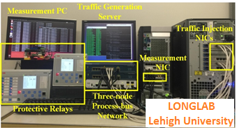 Network System Analysis Testbed